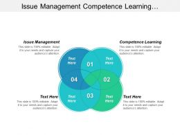 Issue Management Competence Learning Programming Flowchart Skills Assessment Cpb