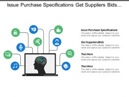 Issue Purchase Specifications Get Suppliers Bids Select Supplier External Supplier