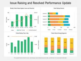 Issue Raising And Resolved Performance Update