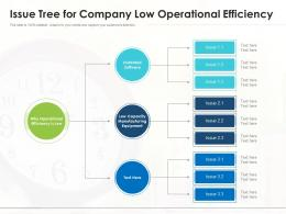 Issue Tree For Company Low Operational Efficiency