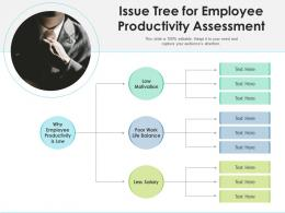 Issue Tree For Employee Productivity Assessment