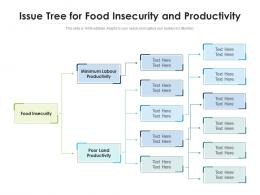 Issue Tree For Food Insecurity And Productivity