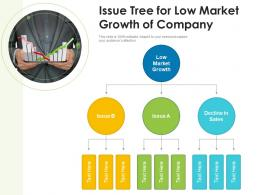 Issue Tree For Low Market Growth Of Company