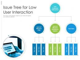 Issue Tree For Low User Interaction