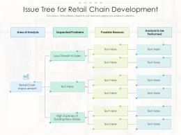 Issue Tree For Retail Chain Development