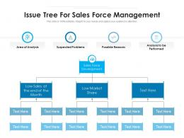 Issue Tree For Sales Force Management