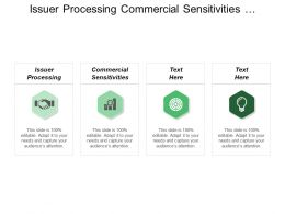 Issuer Processing Commercial Sensitivities Economic Development Building Blocks