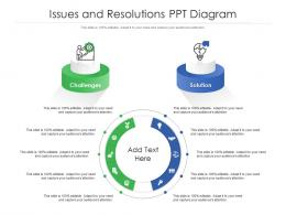 Issues And Resolutions PPT Diagram Infographic Template