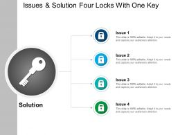 Issues And Solution Four Locks With One Key
