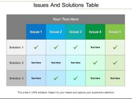 Issues And Solutions Table