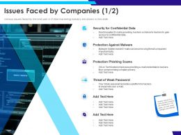 Issues Faced By Companies Data Ppt Powerpoint Presentation Layouts Topics