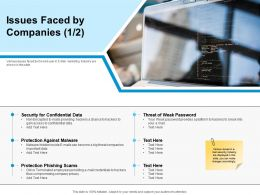 Issues Faced By Companies Ppt Powerpoint Presentation Summary Graphics Download