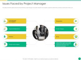 Issues Faced By Project Manager How To Escalate Project Risks Ppt Pictures Backgrounds