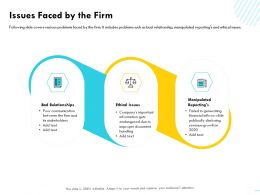 Issues Faced By The Firm Improper Ppt Powerpoint Presentation Gallery Portfolio