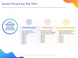 Issues Faced By The Firm Ppt Powerpoint Presentation Slides Example