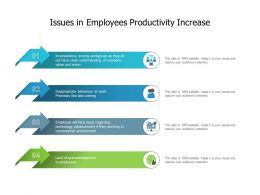 Issues In Employees Productivity Increase