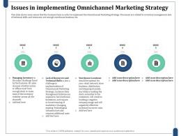 Issues In Implementing Omnichannel Marketing Strategy Technical Skills Management System Ppt Designs