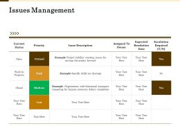 Issues Management Example Specific Ppt Powerpoint Presentation Icon Graphics Pictures