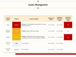 Issues Management Project Forward Ppt Powerpoint Presentation Gallery