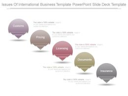 Issues Of International Business Template Powerpoint Slide Deck Template