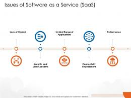 Issues Of Software As A Service SaaS Cloud Computing Ppt Download