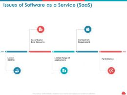 Issues Of Software As A Service Saas Data Concerns Ppt Powerpoint Templates