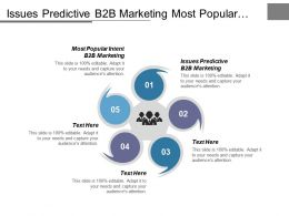 Issues Predictive B2b Marketing Most Popular Intent B2b Marketing Cpb