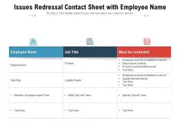 Issues Redressal Contact Sheet With Employee Name