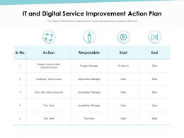 IT And Digital Service Improvement Action Plan