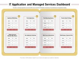 It Application And Managed Services Dashboard Authentication Ppt Pictures