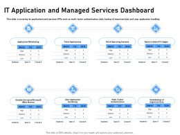 It Application And Managed Services Dashboard Patch Operating Systems Powerpoint Slides