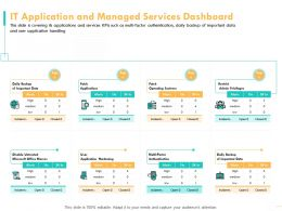 IT Application And Managed Services Dashboard Patch Powerpoint Presentation Slide Download