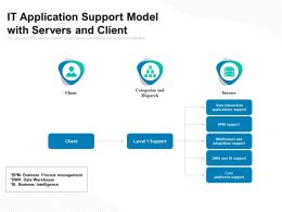 IT Application Support Model With Servers And Client