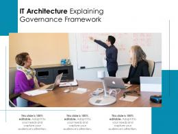 IT Architecture Explaining Governance Framework