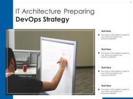 IT Architecture Preparing DevOps Strategy