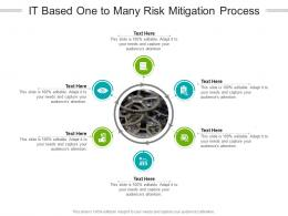 IT Based One To Many Risk Mitigation Process Infographic Template