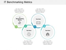 IT Benchmarking Metrics Ppt Powerpoint Presentation Icon Good Cpb