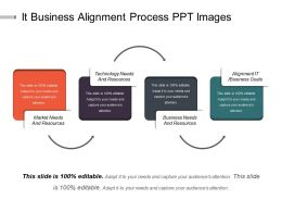 It Business Alignment Process Ppt Images