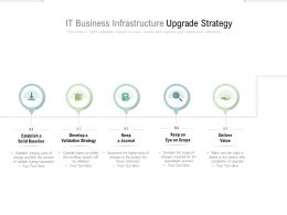IT Business Infrastructure Upgrade Strategy