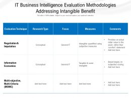 IT Business Intelligence Evaluation Methodologies Addressing Intangible Benefit