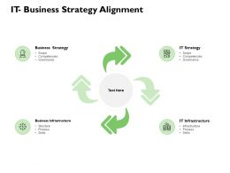 It Business Strategy Alignment Infrastructure Ppt Powerpoint Presentation Display