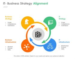 It Business Strategy Alignment Powerpoint Ideas