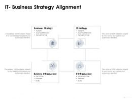 IT Business Strategy Alignment Server Ppt Powerpoint Presentation Ideas Maker