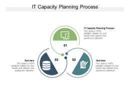 IT Capacity Planning Process Ppt Powerpoint Presentation Icon Aids Cpb