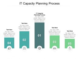 IT Capacity Planning Process Ppt Powerpoint Presentation Infographic Template Graphic Images Cpb