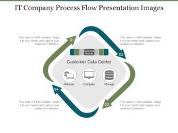 It Company Process Flow Presentation Images