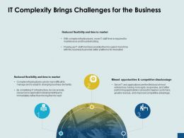 It Complexity Brings Challenges For The Business Competitive Disadvantage Ppt Powerpoint Presentation Ideas