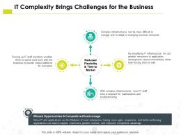 It Complexity Brings Challenges For The Business Flexibility H38 Ppt Presentation Slides