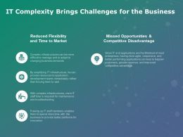 It Complexity Brings Challenges For The Business Market Ppt Powerpoint Presentation Show Display