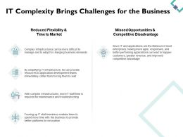 It Complexity Brings Challenges For The Business Opportunities Ppt Powerpoint Presentation File Structure